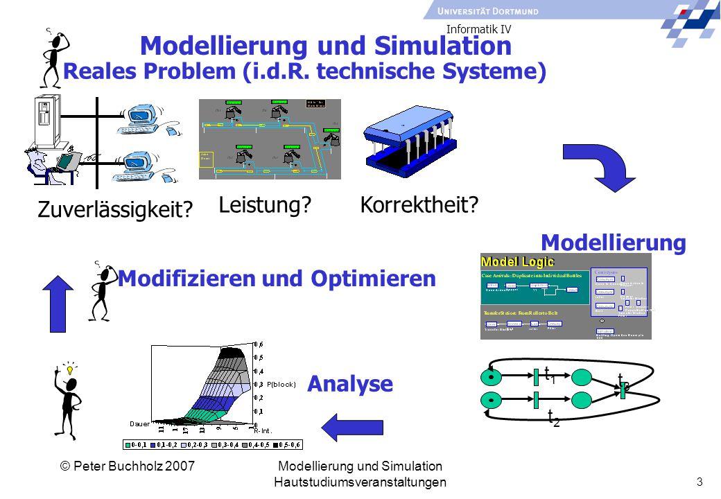 Informatik IV © Peter Buchholz 2007Modellierung und Simulation Hautstudiumsveranstaltungen 3 Modellierung und Simulation Modellierung t1t1 t2t2 t3t3 Zuverlässigkeit.