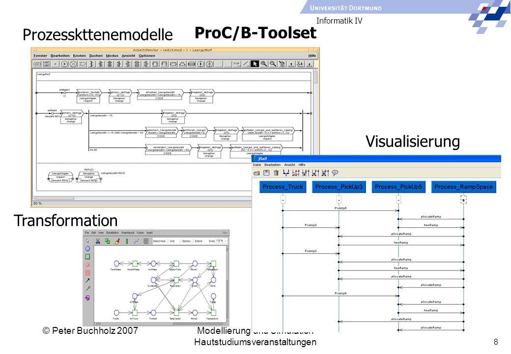 Informatik IV © Peter Buchholz 2007Modellierung und Simulation Hautstudiumsveranstaltungen 8 ProC/B-Toolset Prozesskttenemodelle Visualisierung Transformation