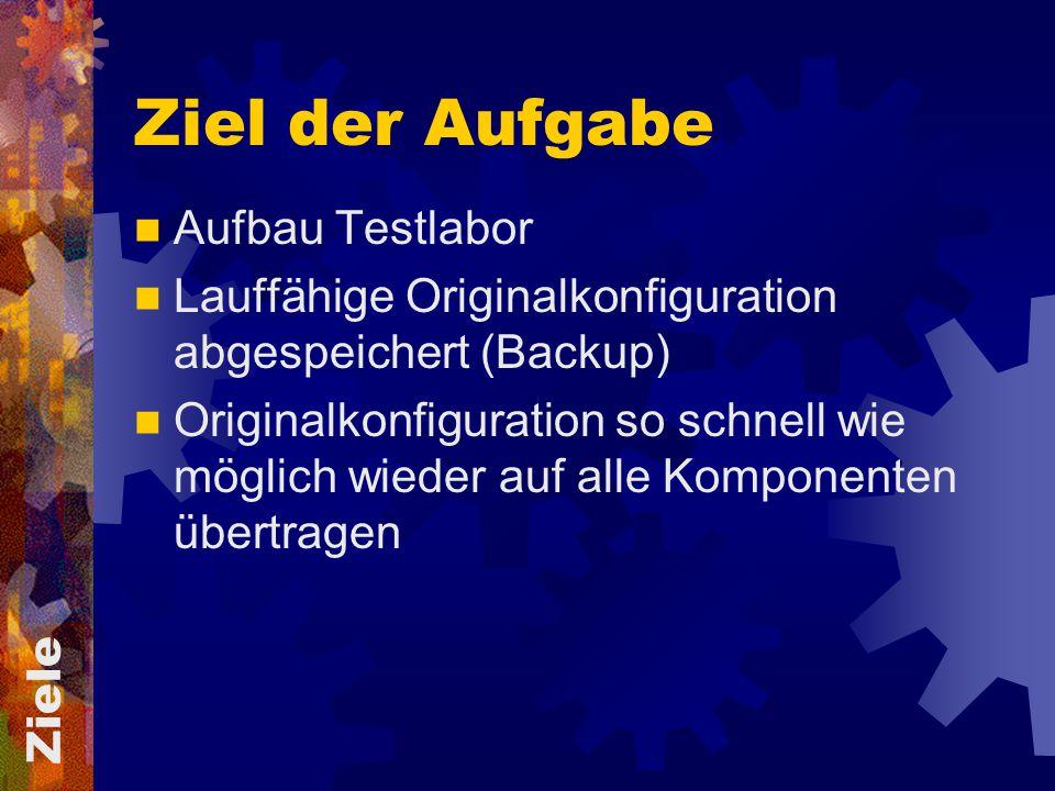 Ziel der Aufgabe Aufbau Testlabor Lauffähige Originalkonfiguration abgespeichert (Backup) Originalkonfiguration so schnell wie möglich wieder auf alle Komponenten übertragen Ziele