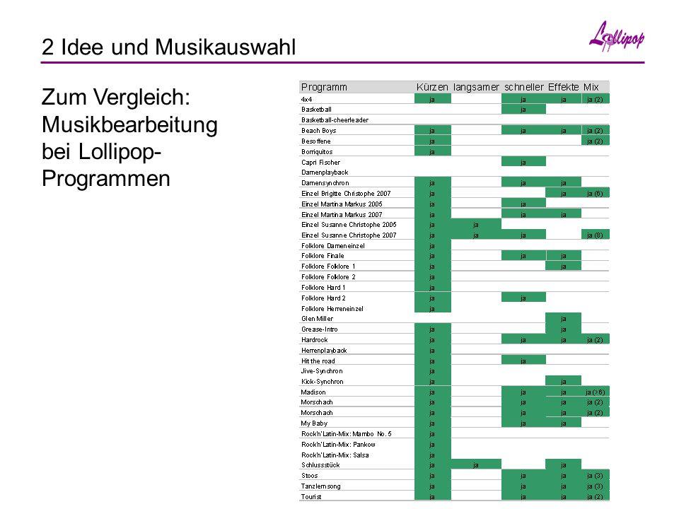 2 Idee und Musikauswahl Zum Vergleich: Musikbearbeitung bei Lollipop- Programmen
