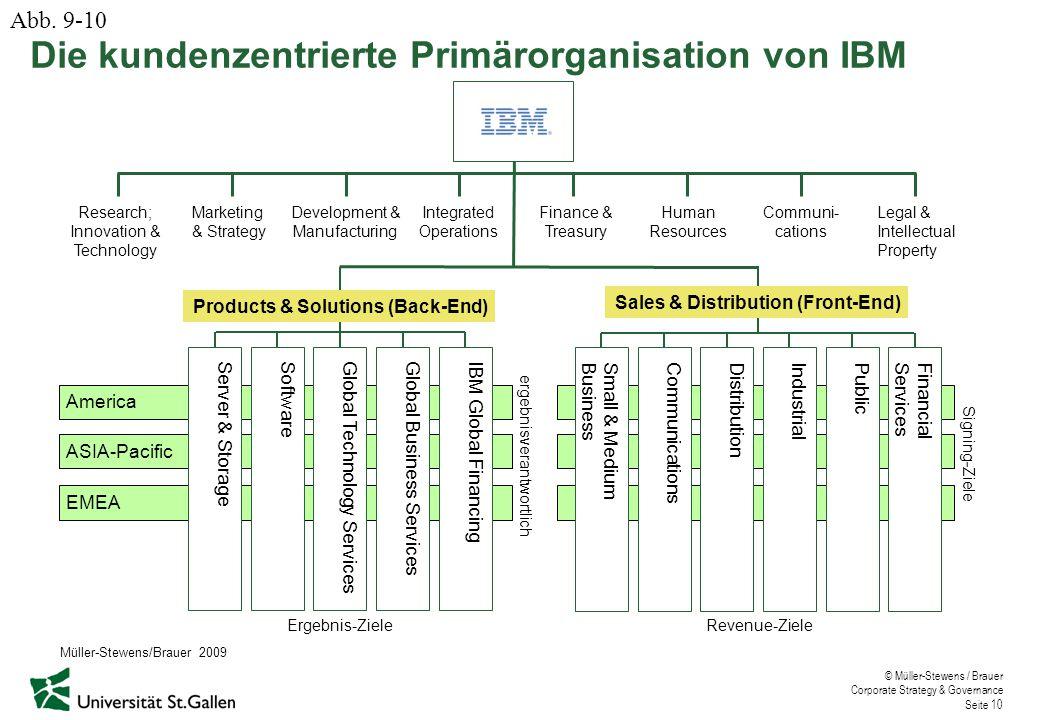 © Müller-Stewens / Brauer Corporate Strategy & Governance Seite 10 Die kundenzentrierte Primärorganisation von IBM Signing-Ziele Legal & Intellectual
