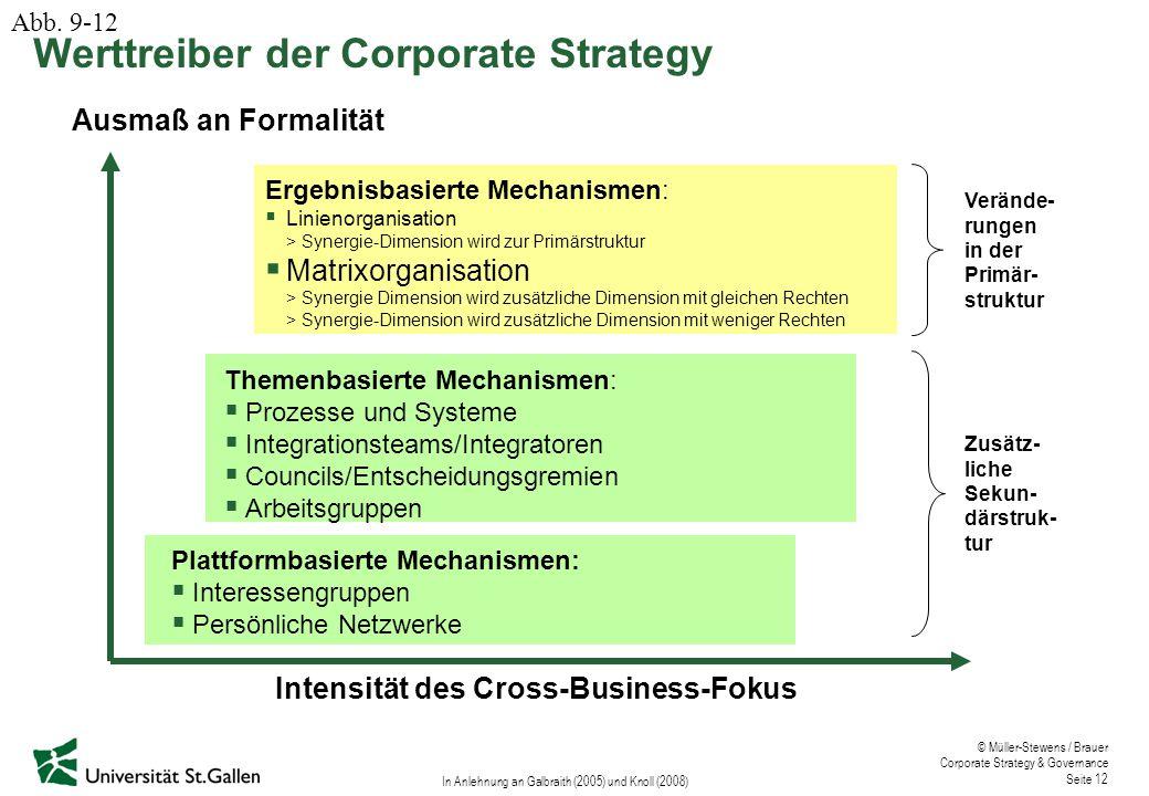 © Müller-Stewens / Brauer Corporate Strategy & Governance Seite 12 In Anlehnung an Galbraith (2005) und Knoll (2008) Intensität des Cross-Business-Fok