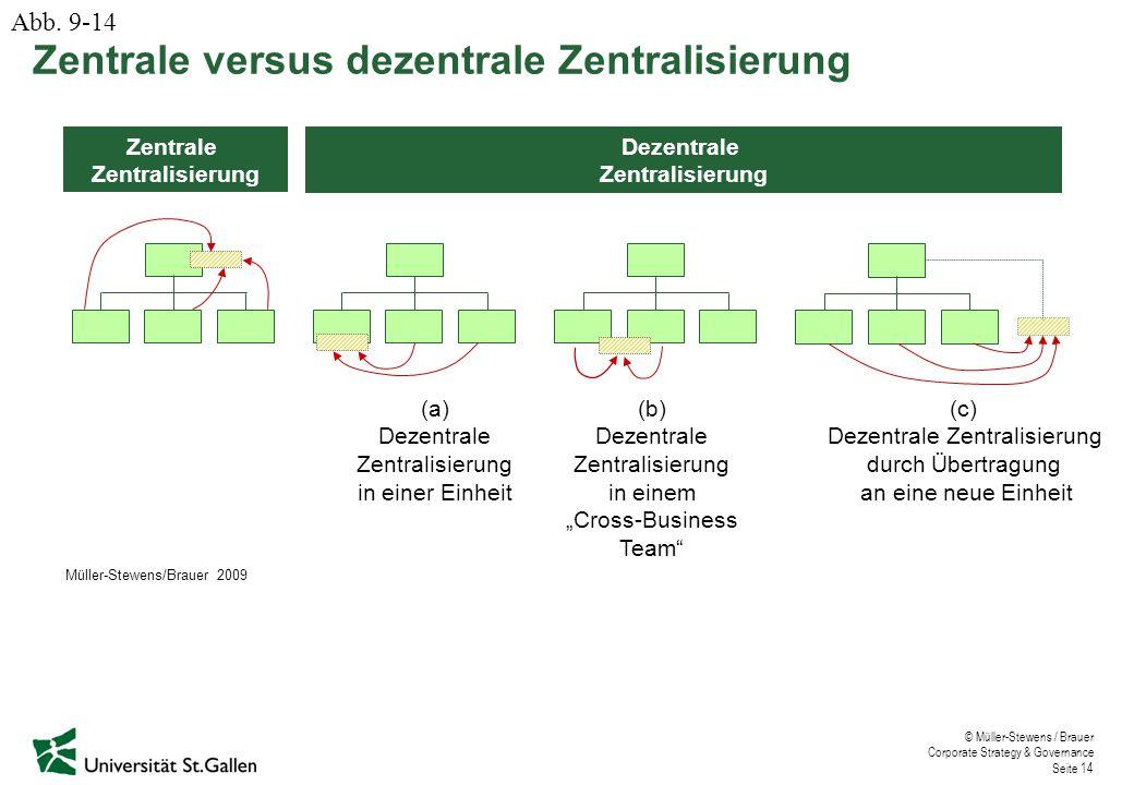 © Müller-Stewens / Brauer Corporate Strategy & Governance Seite 14 Zentrale versus dezentrale Zentralisierung (a) Dezentrale Zentralisierung in einer