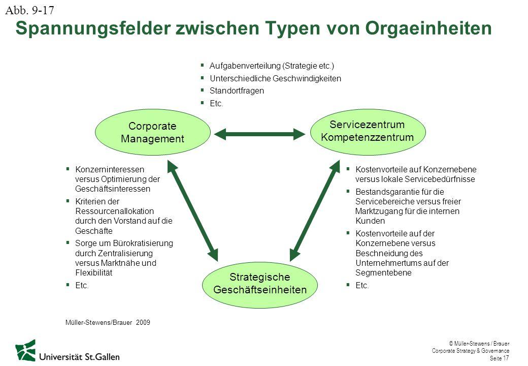© Müller-Stewens / Brauer Corporate Strategy & Governance Seite 17 Spannungsfelder zwischen Typen von Orgaeinheiten Servicezentrum Kompetenzzentrum St