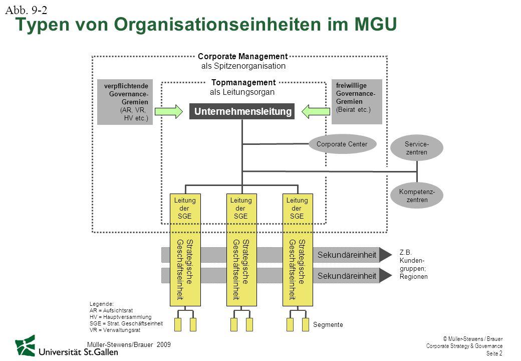 © Müller-Stewens / Brauer Corporate Strategy & Governance Seite 2 Sekundäreinheit Strategische Geschäftseinheit Leitung der SGE Strategische Geschäfts