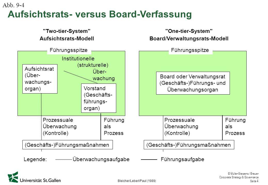 © Müller-Stewens / Brauer Corporate Strategy & Governance Seite 4 Aufsichtsrats- versus Board-Verfassung Aufsichtsrat (Über- wachungs- organ) Vorstand