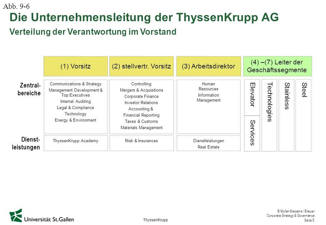 © Müller-Stewens / Brauer Corporate Strategy & Governance Seite 6 Die Unternehmensleitung der ThyssenKrupp AG Verteilung der Verantwortung im Vorstand