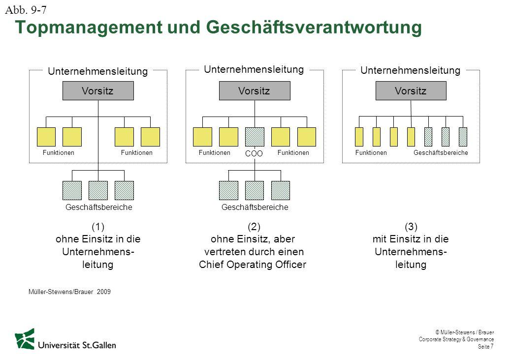 © Müller-Stewens / Brauer Corporate Strategy & Governance Seite 7 Topmanagement und Geschäftsverantwortung (1) ohne Einsitz in die Unternehmens- leitu