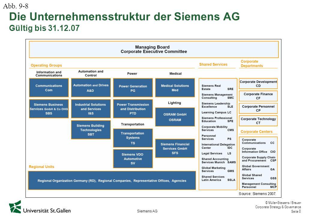 © Müller-Stewens / Brauer Corporate Strategy & Governance Seite 8 Die Unternehmensstruktur der Siemens AG Gültig bis 31.12.07 Siemens AG Abb. 9-8