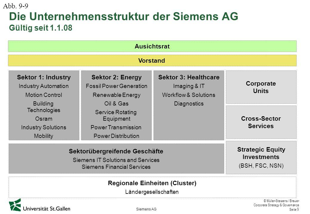 © Müller-Stewens / Brauer Corporate Strategy & Governance Seite 9 Die Unternehmensstruktur der Siemens AG Ausichtsrat Vorstand Sektor 1: Industry Indu