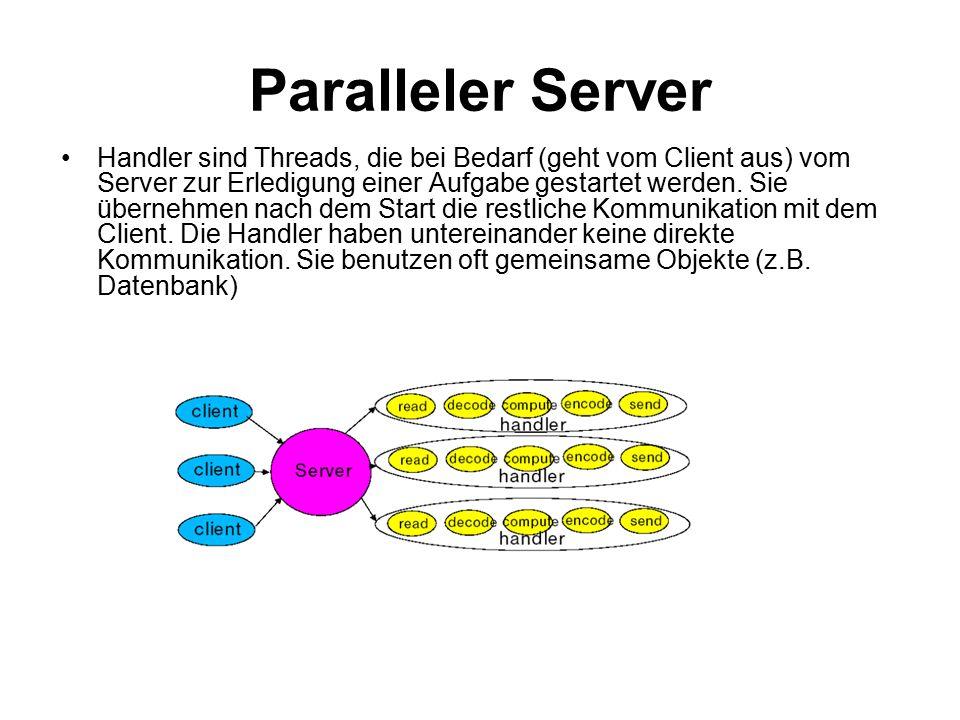 Paralleler Server Handler sind Threads, die bei Bedarf (geht vom Client aus) vom Server zur Erledigung einer Aufgabe gestartet werden.