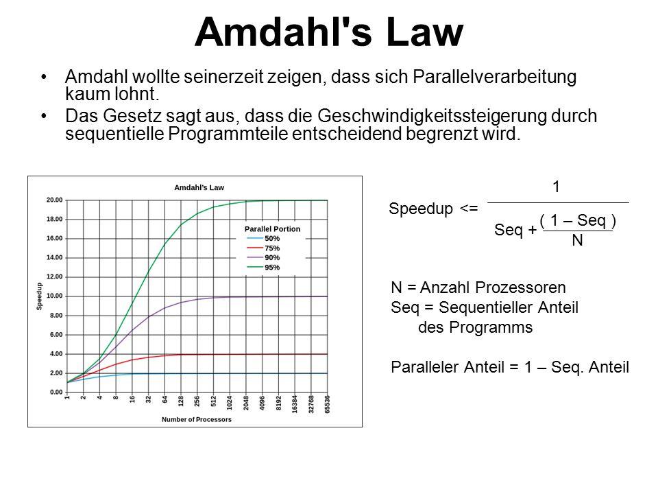 Amdahl s Law Amdahl wollte seinerzeit zeigen, dass sich Parallelverarbeitung kaum lohnt.