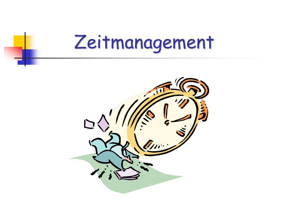 Inhalt Einleitung Tagesplan Prioritäten Zeitfresser Praktische Anwendung