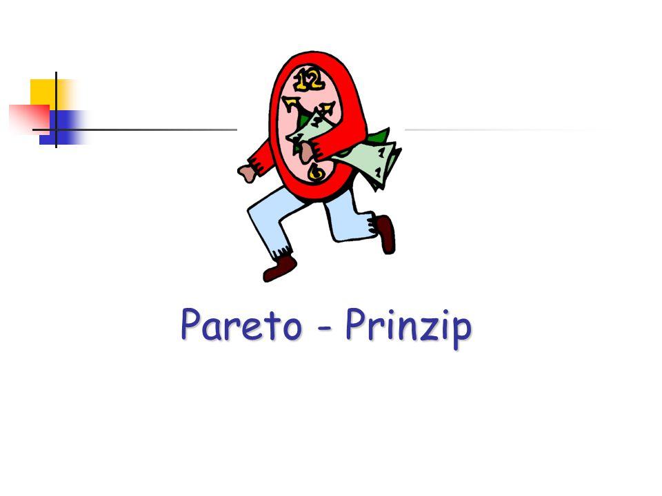 Pareto - Prinzip