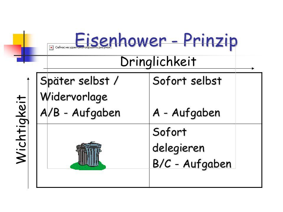 Eisenhower - Prinzip Später selbst / Widervorlage A/B - Aufgaben Sofort selbst A - Aufgaben Sofortdelegieren B/C - Aufgaben Wichtigkeit Dringlichkeit