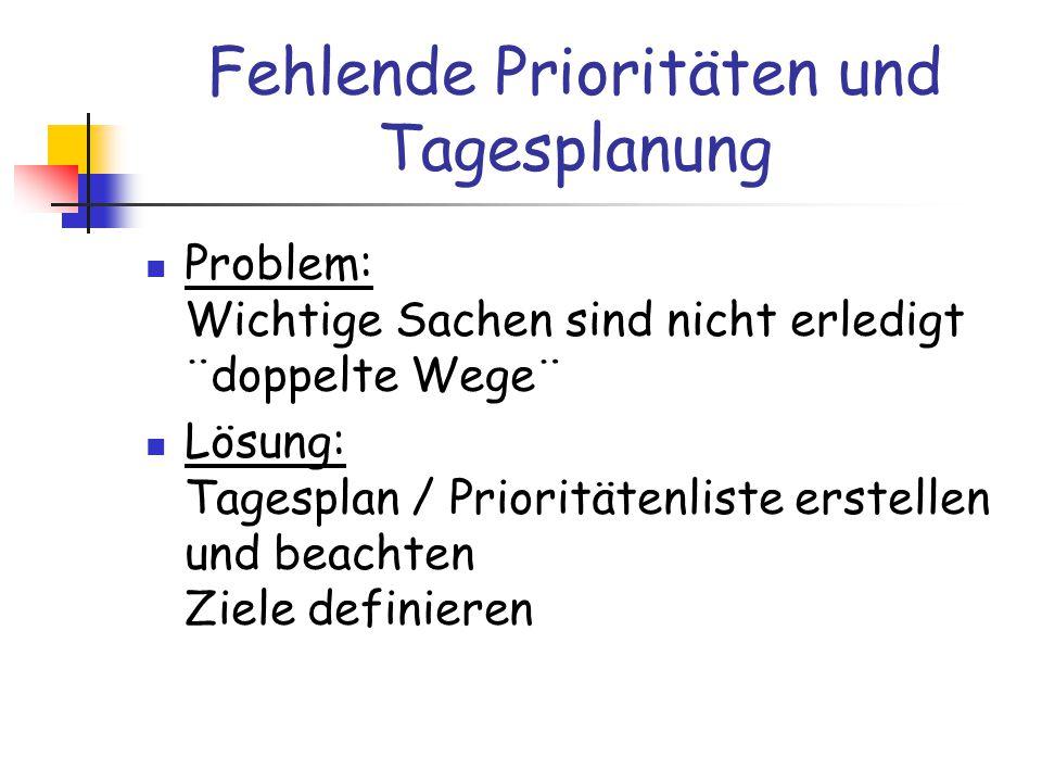 Fehlende Prioritäten und Tagesplanung Problem: Wichtige Sachen sind nicht erledigt ¨doppelte Wege¨ Lösung: Tagesplan / Prioritätenliste erstellen und beachten Ziele definieren