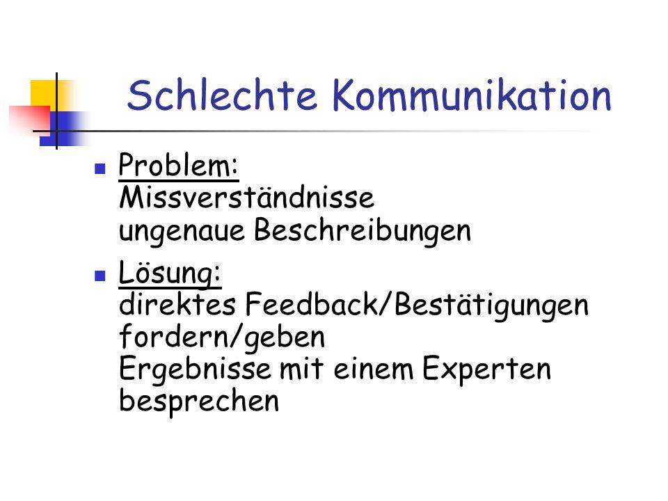 Schlechte Kommunikation Problem: Missverständnisse ungenaue Beschreibungen Lösung: direktes Feedback/Bestätigungen fordern/geben Ergebnisse mit einem Experten besprechen