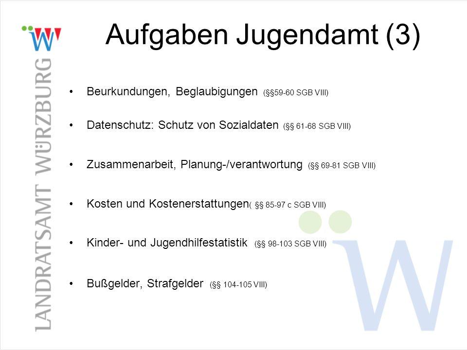 Prüfung der sachlichen Zuständigkeit (Sozialgesetzbücher) Arbeitslosen- geld II (SGB II) Arbeits- förderung (SGB III) O E G Kranken- kassen (SGB V) Renten- versicherung (SGB VI) Unfall- versicherung (SGB VII) Reha- Leistungen (SGB IX) Pflege- versicherung (SGB XI) Sozialhilfe- Grund- sicherung (SGB XII) Bay.