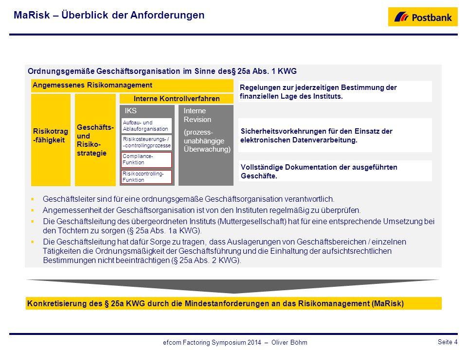 CRO / RisikosteuerungSeite 4 efcom Factoring Symposium 2014 – Oliver Böhm Angemessenes Risikomanagement Ordnungsgemäße Geschäftsorganisation im Sinne