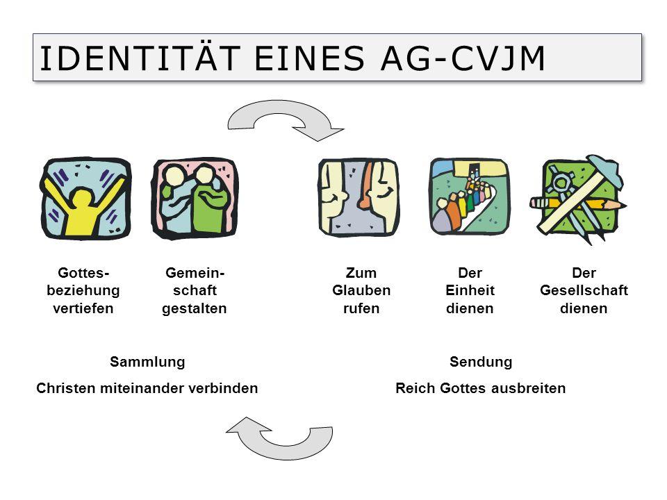 M ISSION DER A RBEITSGEMEINSCHAFT Die Arbeitsgemeinschaft dient CVJM in Städten, den engagierten ehren- und hauptamtlichen Mitarbeitenden in AG-Vereinen..