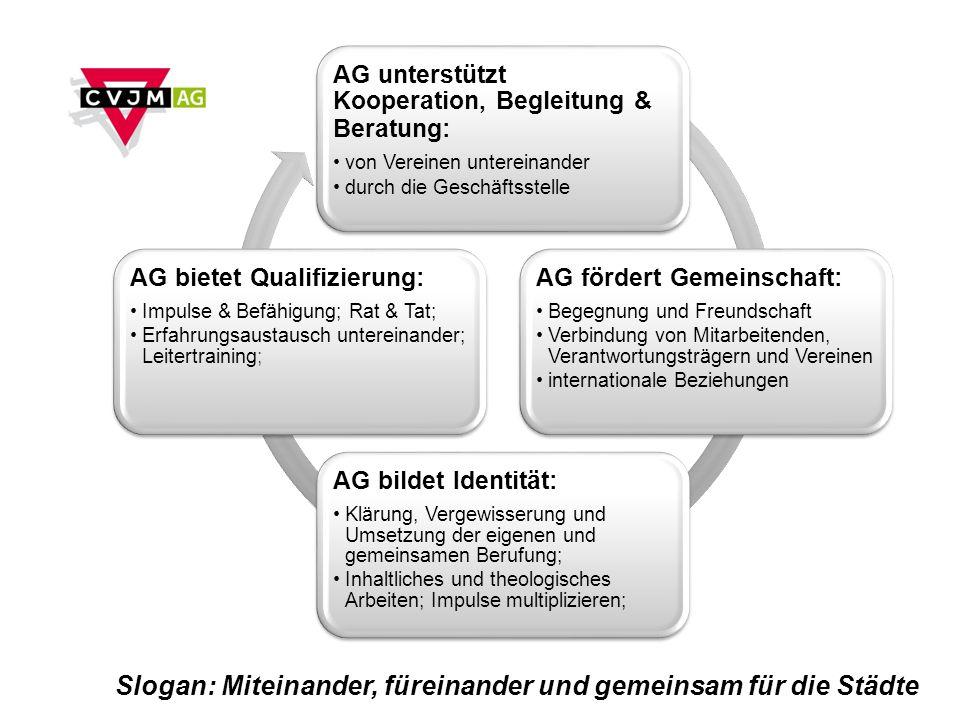 AG unterstützt Kooperation, Begleitung & Beratung: von Vereinen untereinander durch die Geschäftsstelle