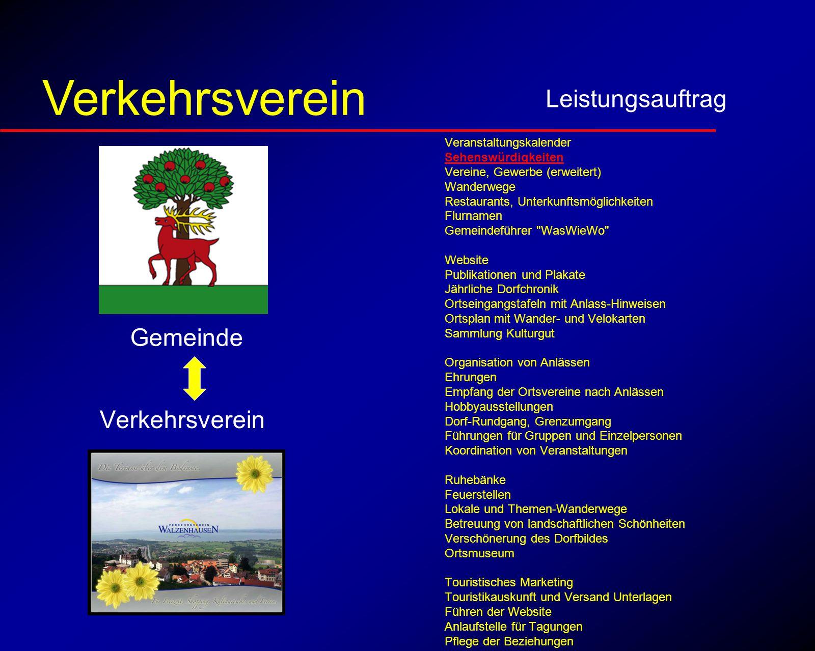 Leistungsauftrag Verkehrsverein Veranstaltungskalender Sehenswürdigkeiten Vereine, Gewerbe (erweitert) Wanderwege Restaurants, Unterkunftsmöglichkeite