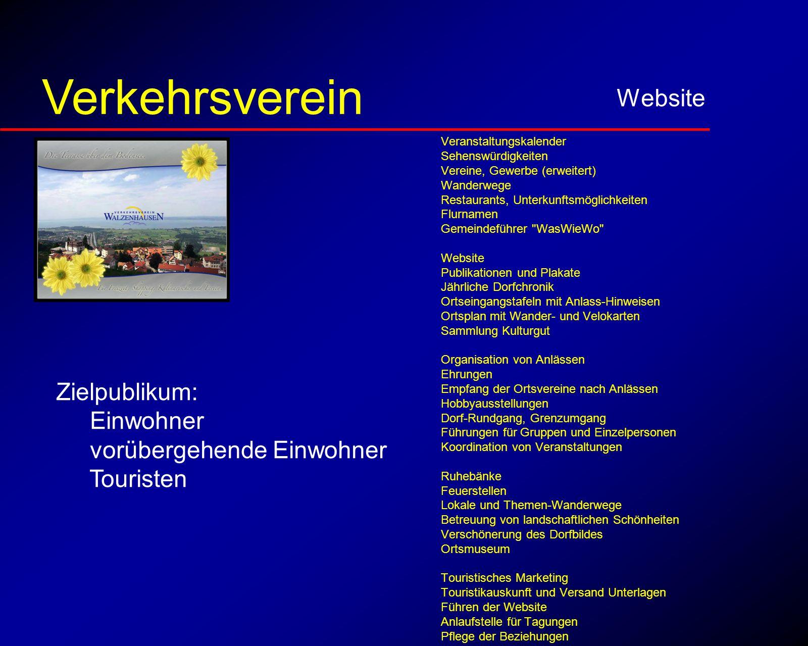 Website Verkehrsverein Veranstaltungskalender Sehenswürdigkeiten Vereine, Gewerbe (erweitert) Wanderwege Restaurants, Unterkunftsmöglichkeiten Flurnam