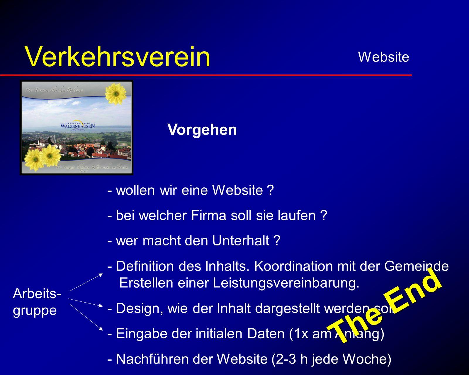 Vorgehen Website Verkehrsverein Vorgehen - wollen wir eine Website ? - bei welcher Firma soll sie laufen ? - wer macht den Unterhalt ? - Definition de