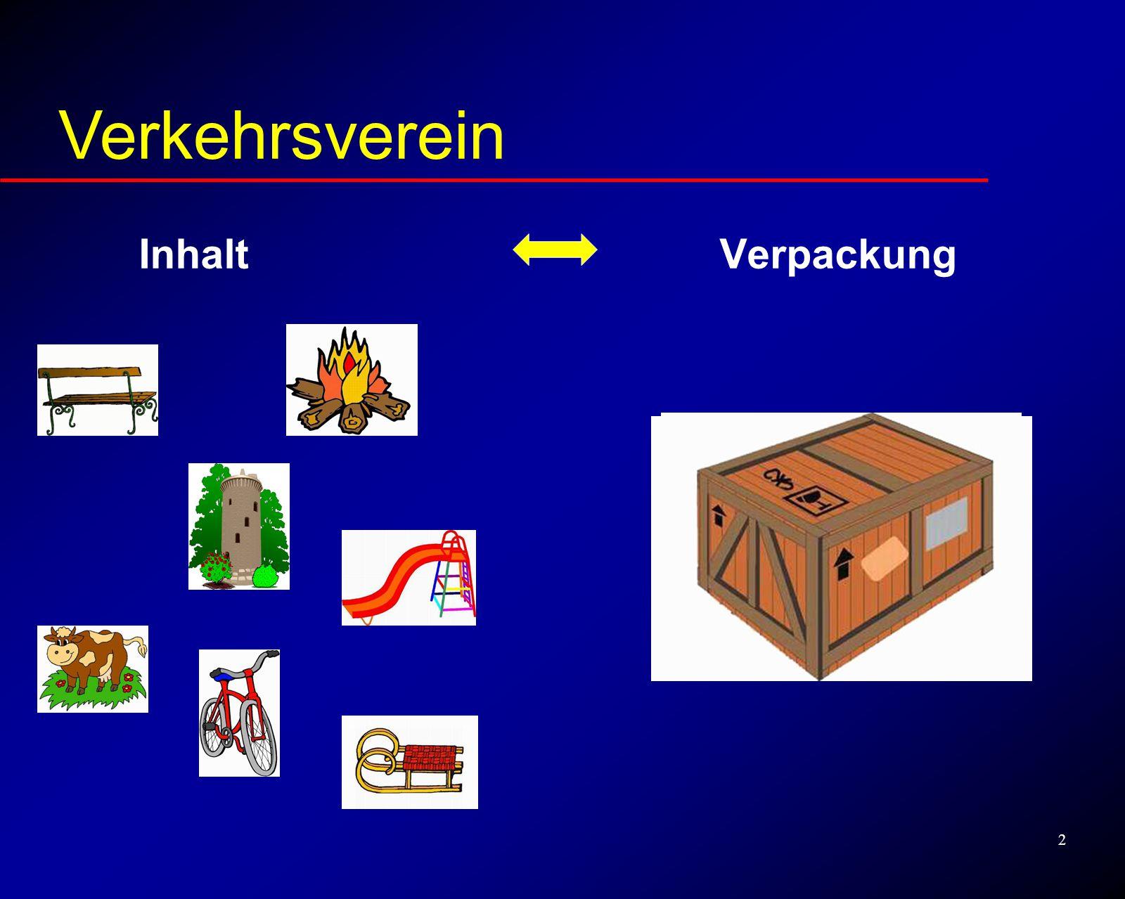 2 Inhalt Inhalt Verpackung Verkehrsverein