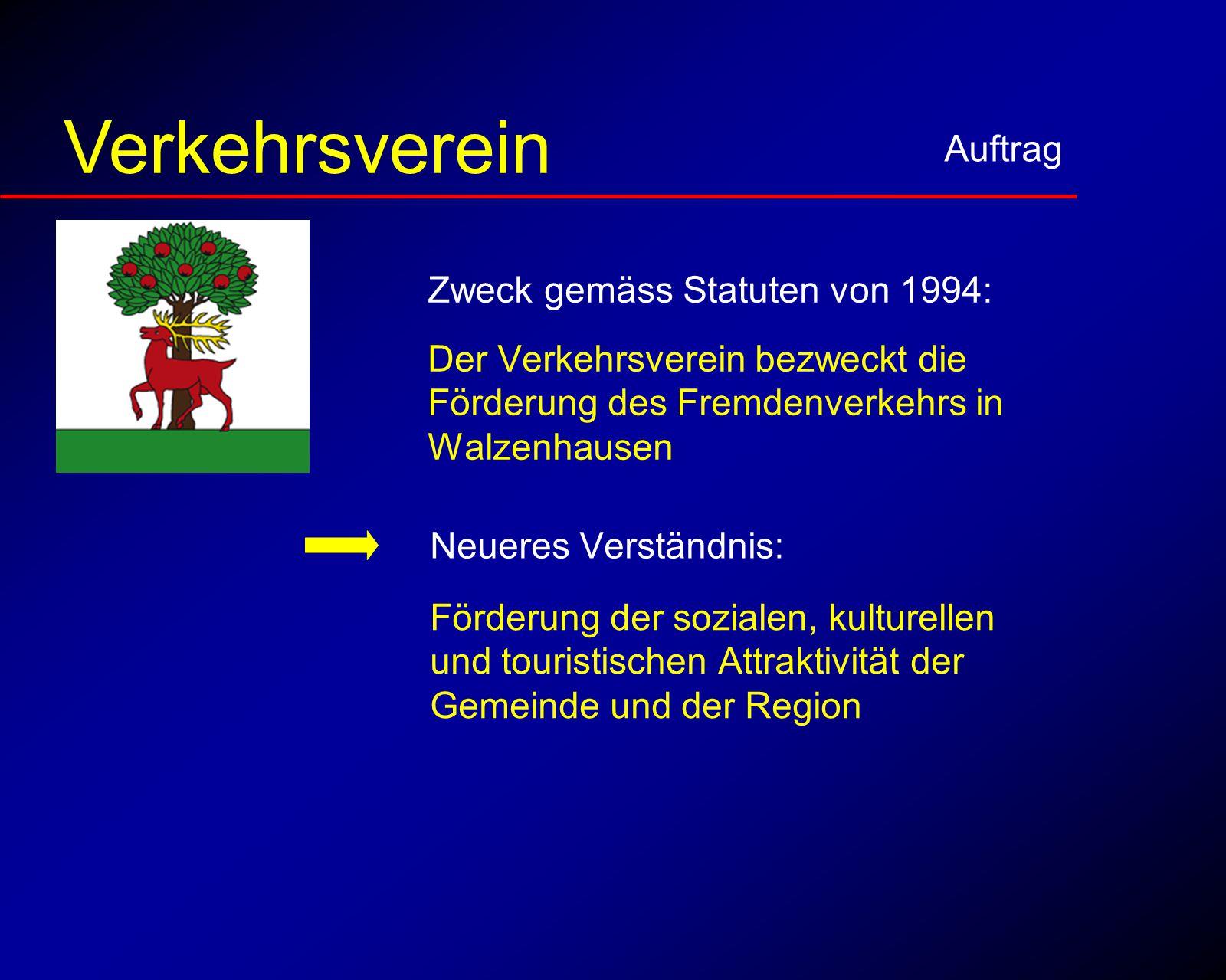 Zweck Auftrag Verkehrsverein Der Verkehrsverein bezweckt die Förderung des Fremdenverkehrs in Walzenhausen Zweck gemäss Statuten von 1994: Neueres Ver