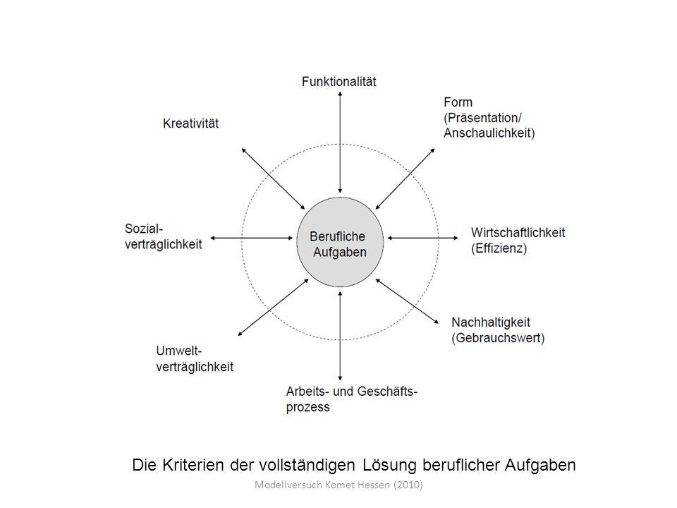 Die Kriterien der vollständigen Lösung beruflicher Aufgaben Modellversuch Komet Hessen (2010)