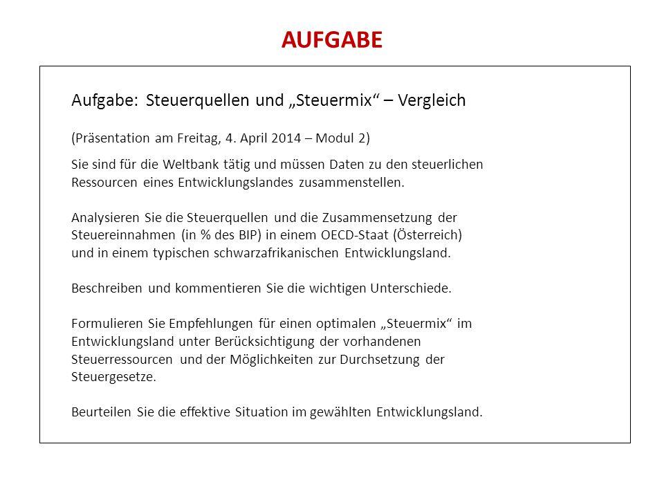 """AUFGABE Aufgabe: Steuerquellen und """"Steuermix"""" – Vergleich (Präsentation am Freitag, 4. April 2014 – Modul 2) Sie sind für die Weltbank tätig und müss"""