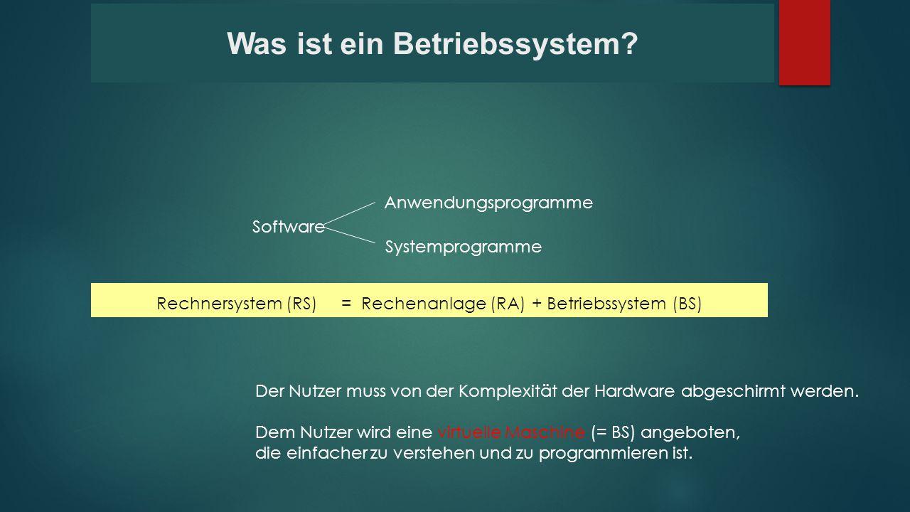 Was ist ein Betriebssystem? Software Anwendungsprogramme Systemprogramme Rechnersystem (RS) = Rechenanlage (RA) + Betriebssystem (BS) Der Nutzer muss