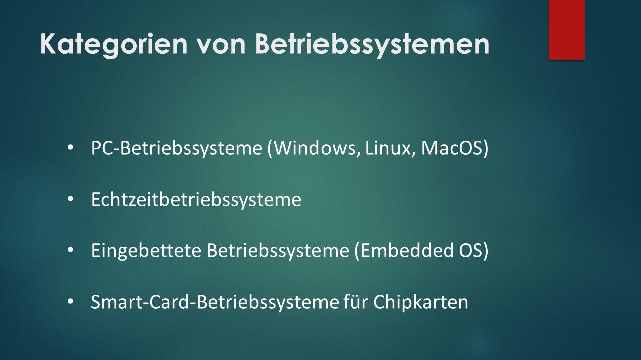 Kategorien von Betriebssystemen PC-Betriebssysteme (Windows, Linux, MacOS) Echtzeitbetriebssysteme Eingebettete Betriebssysteme (Embedded OS) Smart-Card-Betriebssysteme für Chipkarten