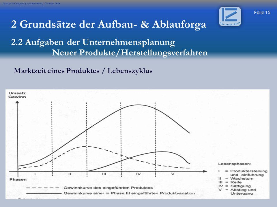 Folie 15 © Skript IHK Augsburg in Überarbeitung Christian Zerle Marktzeit eines Produktes / Lebenszyklus Neuer Produkte/Herstellungsverfahren 2 Grunds