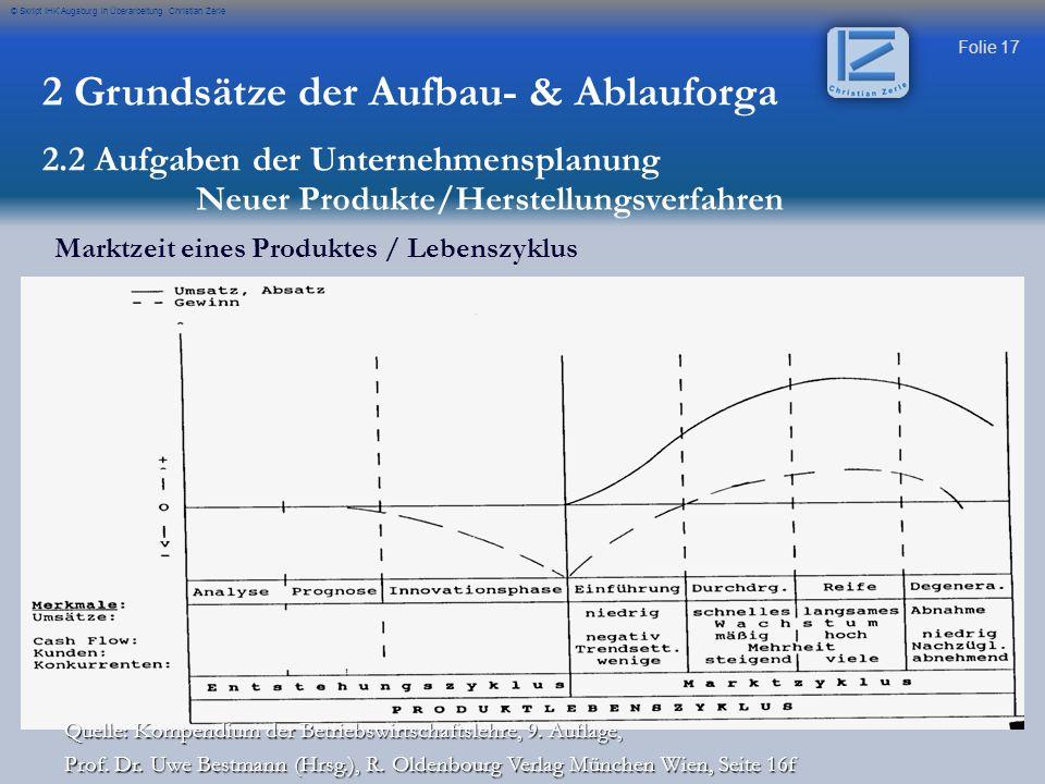 Folie 17 © Skript IHK Augsburg in Überarbeitung Christian Zerle Quelle: Kompendium der Betriebswirtschaftslehre, 9. Auflage, Prof. Dr. Uwe Bestmann (H