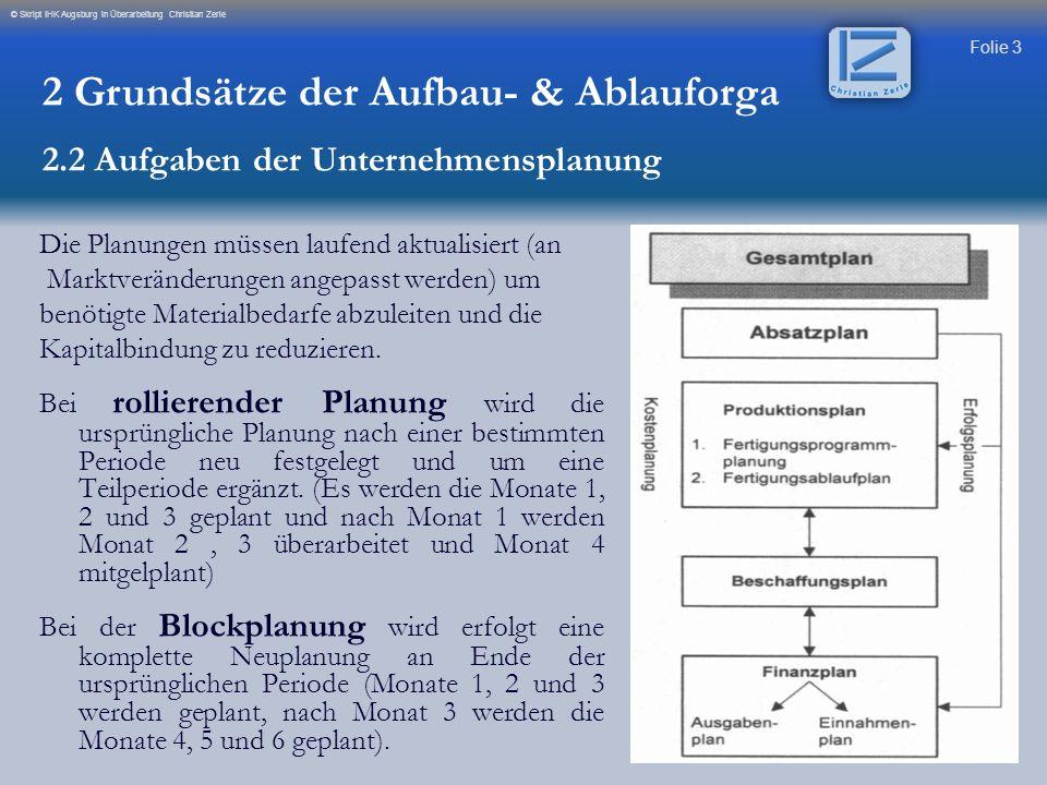 Folie 3 © Skript IHK Augsburg in Überarbeitung Christian Zerle Die Planungen müssen laufend aktualisiert (an Marktveränderungen angepasst werden) um b