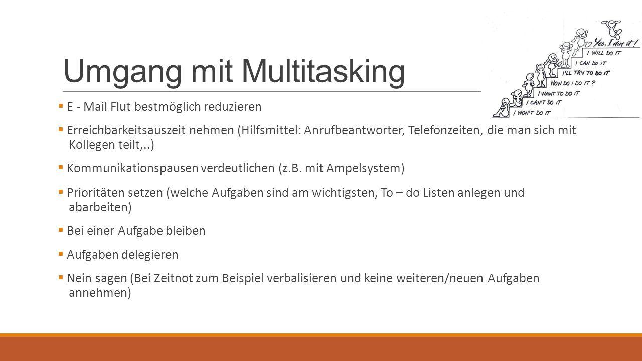 Umgang mit Multitasking  E - Mail Flut bestmöglich reduzieren  Erreichbarkeitsauszeit nehmen (Hilfsmittel: Anrufbeantworter, Telefonzeiten, die man