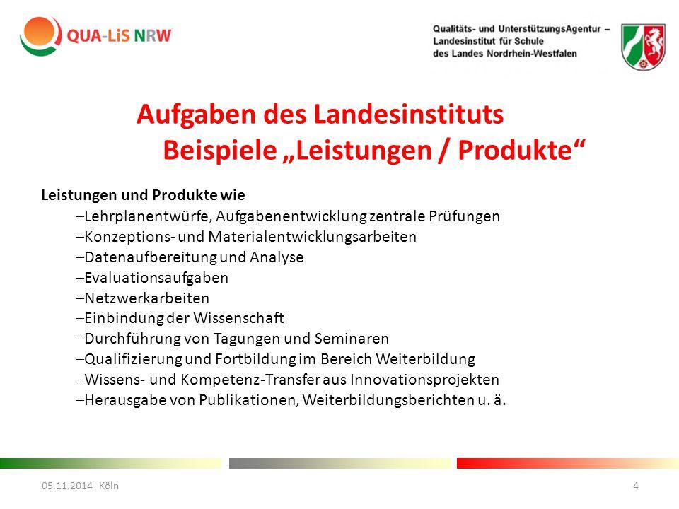 """Aufgaben des Landesinstituts Beispiele """"Leistungen / Produkte"""" Leistungen und Produkte wie  Lehrplanentwürfe, Aufgabenentwicklung zentrale Prüfungen"""
