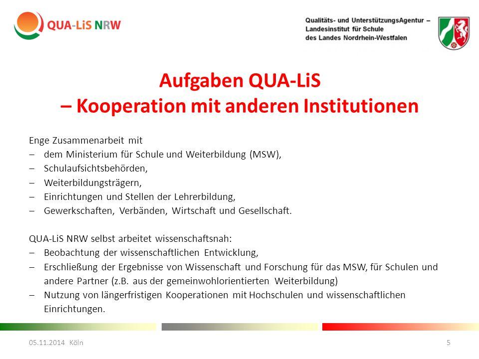 Aufgaben QUA-LiS – Kooperation mit anderen Institutionen Enge Zusammenarbeit mit  dem Ministerium für Schule und Weiterbildung (MSW),  Schulaufsichtsbehörden,  Weiterbildungsträgern,  Einrichtungen und Stellen der Lehrerbildung,  Gewerkschaften, Verbänden, Wirtschaft und Gesellschaft.