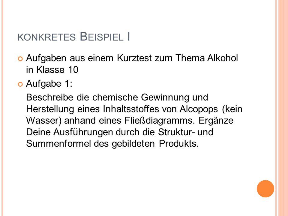 KONKRETES B EISPIEL I Aufgaben aus einem Kurztest zum Thema Alkohol in Klasse 10 Aufgabe 1: Beschreibe die chemische Gewinnung und Herstellung eines I
