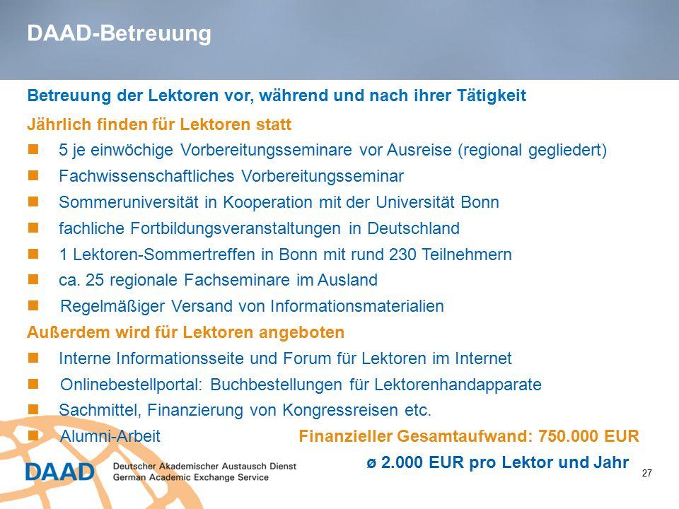 DAAD-Betreuung 27 Betreuung der Lektoren vor, während und nach ihrer Tätigkeit Jährlich finden für Lektoren statt 5 je einwöchige Vorbereitungsseminare vor Ausreise (regional gegliedert) Fachwissenschaftliches Vorbereitungsseminar Sommeruniversität in Kooperation mit der Universität Bonn fachliche Fortbildungsveranstaltungen in Deutschland 1 Lektoren-Sommertreffen in Bonn mit rund 230 Teilnehmern ca.