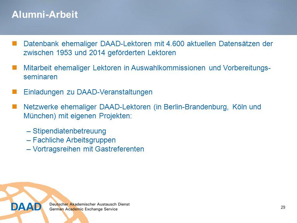 Alumni-Arbeit Datenbank ehemaliger DAAD-Lektoren mit 4.600 aktuellen Datensätzen der zwischen 1953 und 2014 geförderten Lektoren Mitarbeit ehemaliger