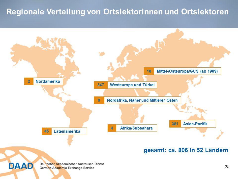 Regionale Verteilung von Ortslektorinnen und Ortslektoren gesamt: ca. 806 in 52 Ländern 2Nordamerika Lateinamerika 45 Mittel-/Osteuropa/GUS (ab 1989)1