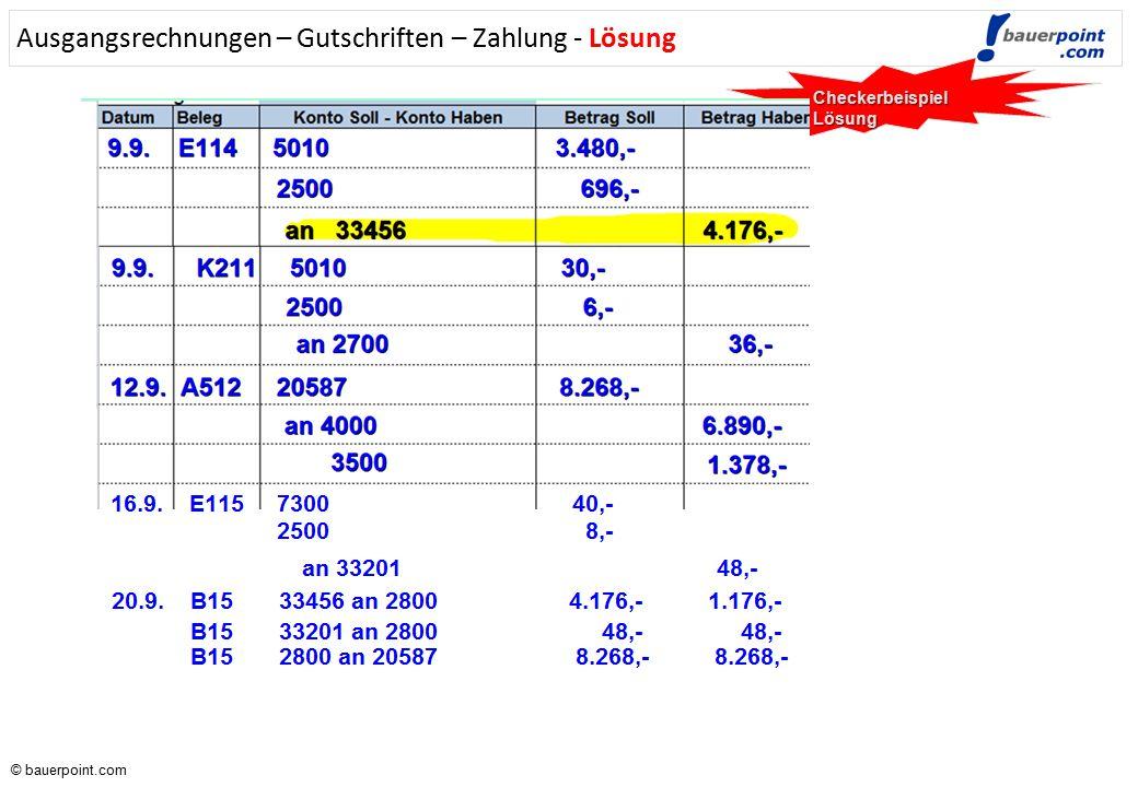 © bauerpoint.com © bauerpoint.com Ausgangsrechnungen – Bezugs- & Versandkosten - Zahlung Unser Unternehmen: Müller GmbH – Handel mit DVD´s: 09.09. – E