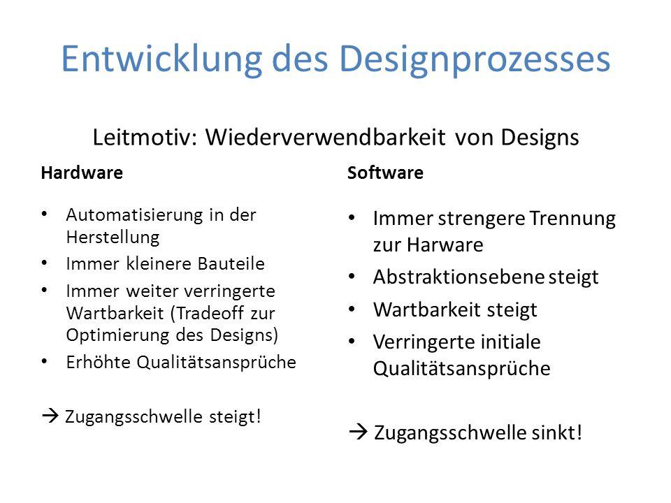 Entwicklung des Designprozesses Hardware Automatisierung in der Herstellung Immer kleinere Bauteile Immer weiter verringerte Wartbarkeit (Tradeoff zur