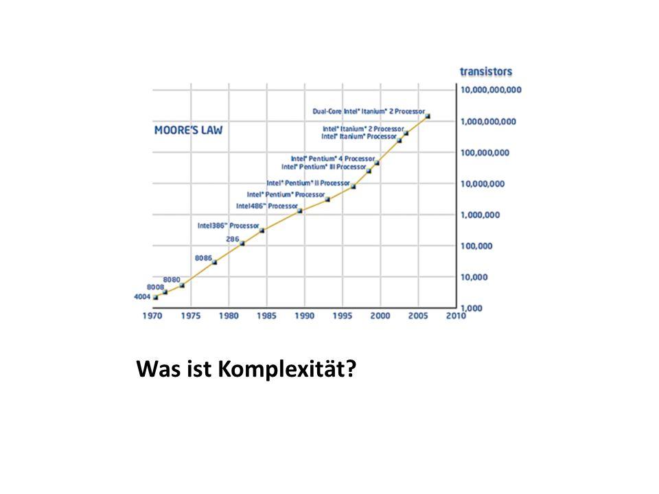 Maße für Komplexität Transistoren pro Chip, Gesamt-Länge des Interconnect bei NoC, … Lines of Code, Personentage in der Entwicklung, McCabe, Halstead,… Komplexitätsklasse des zu lösenden Problems