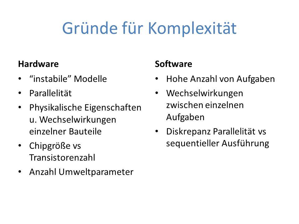 """Gründe für Komplexität Hardware """"instabile"""" Modelle Parallelität Physikalische Eigenschaften u. Wechselwirkungen einzelner Bauteile Chipgröße vs Trans"""