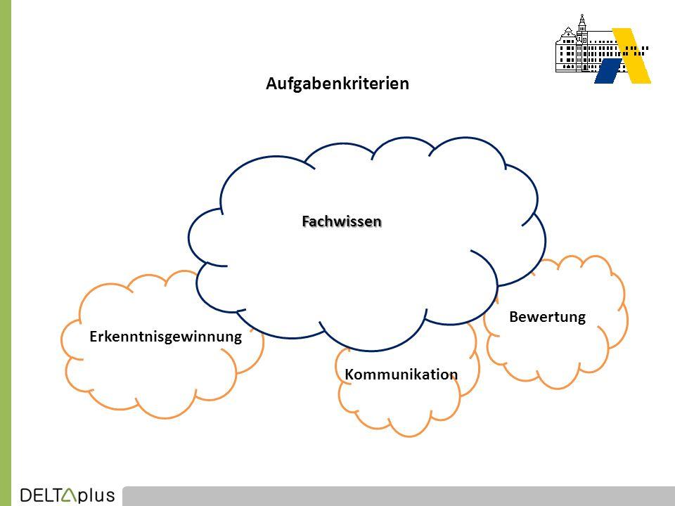 Bewertung Kommunikation Erkenntnisgewinnung Aufgabenkriterien Fachwissen