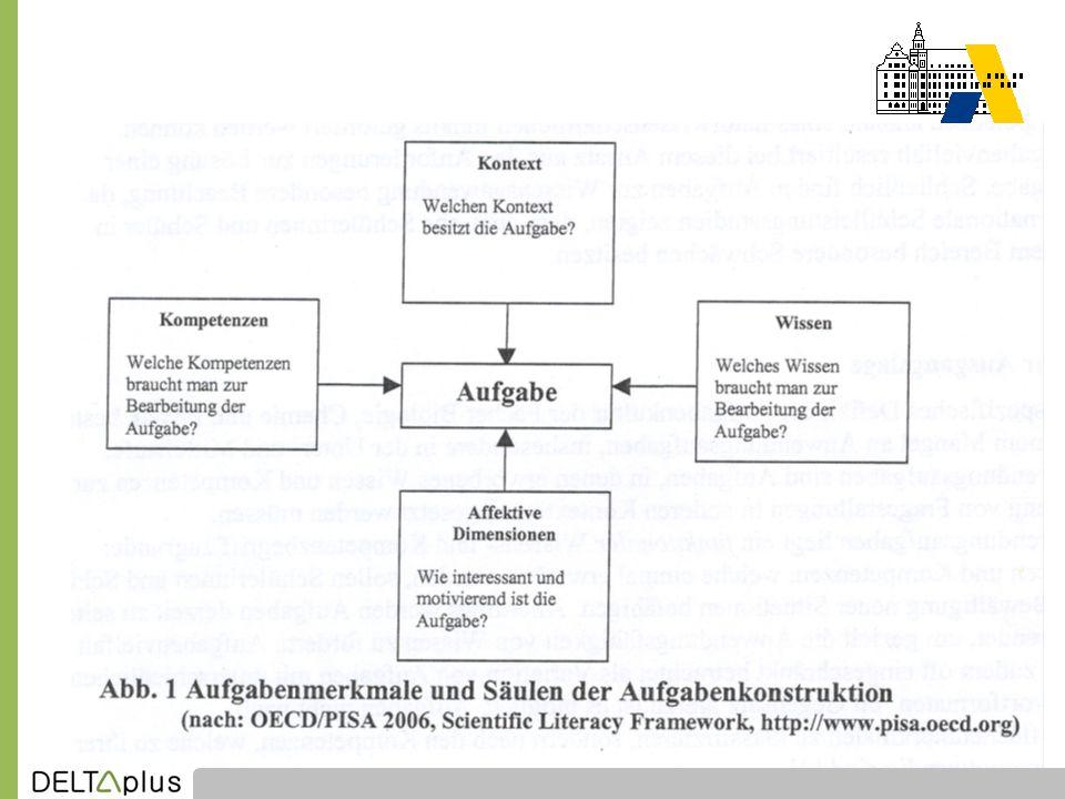 Fasse die Aussagen des Diagramms in Form eines präzisen Textes zusammen, so dass die andere Gruppe eine Tabelle erstellen kann Erstelle mit Hilfe der Textangaben eine Tabelle, die einen Überblick über die Schadstoffkonzentrationen im Tagesverlauf gibt und erkläre die Zusammenhänge
